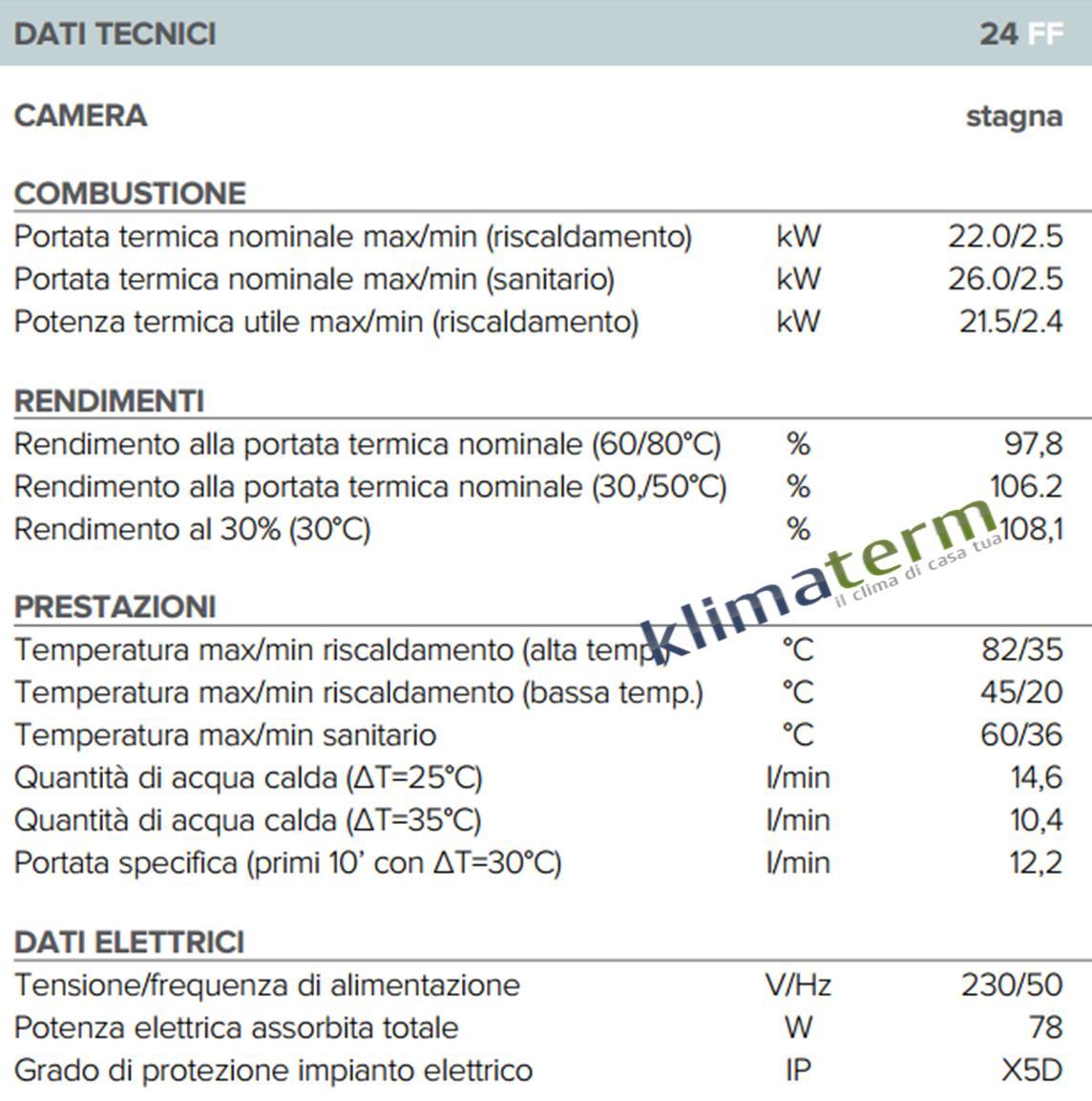 Caldaia ariston genus 24 ff installazione climatizzatore for Caldaia ariston egis manuale d uso